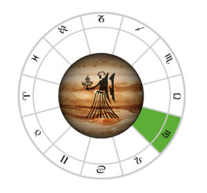 Know your Jupiter: Discover its strength and its meanings in your